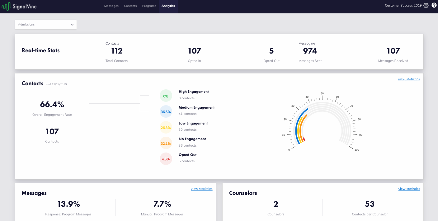 Image of the analytics dashboard